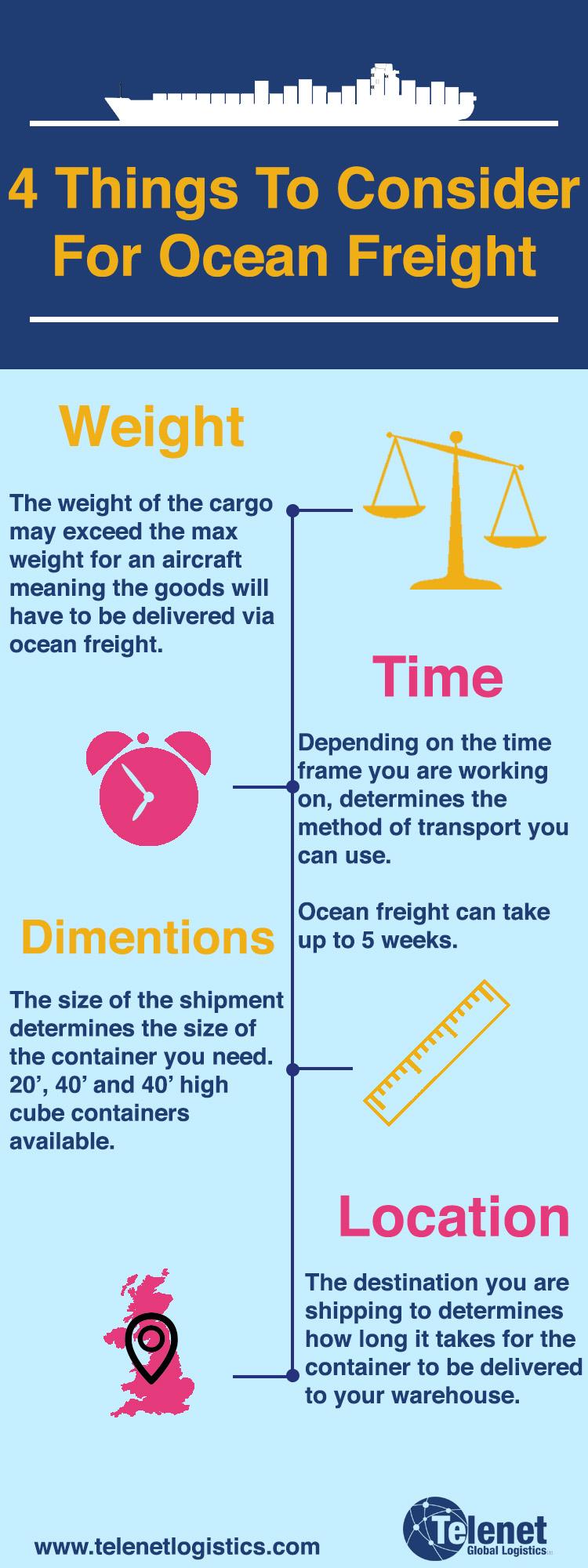 ocean freight infographic
